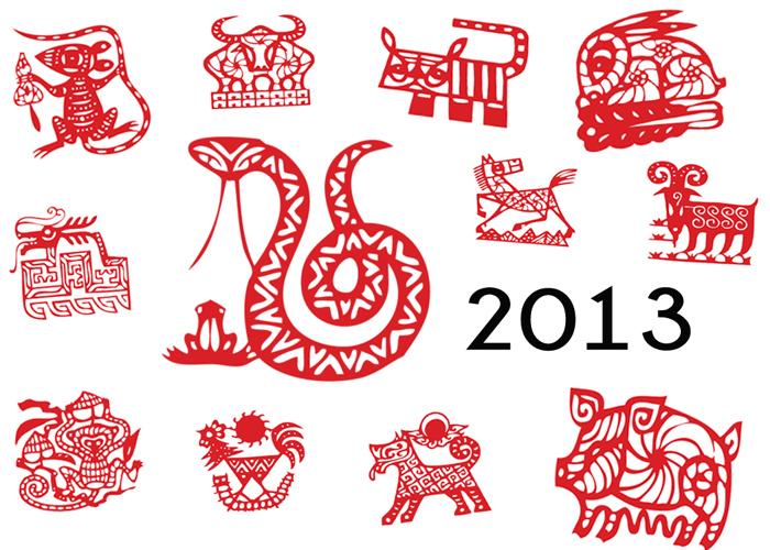 Kineski horoskop za 2013.